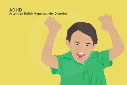 Gangguan pemusatan perhatian dan hiperaktivitas (ADHD) adalah gangguan perkembangan pada anak dan orang dewasa