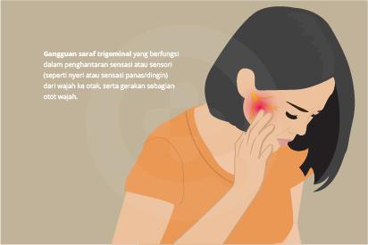Nyeri wajah lebih banyak dialami oleh wanita di atas usia 50 tahun.