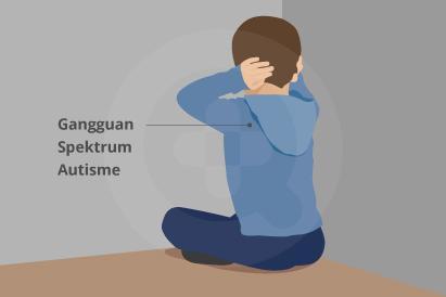 Autisme merupakan gangguan perkembangan otak yang membuat anak memiliki kesulitan dalam interaksi sosial dan melakukan suatu gerakan atau pola yang repetitif