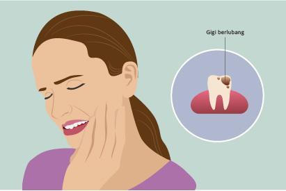 Sakit gigi terjadi karena adanya peradangan pada bagian tengah gigi