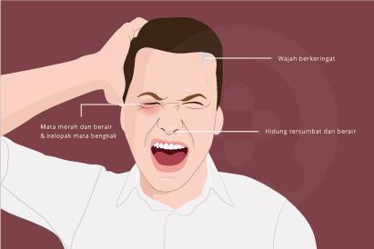 Rasa nyeri akibat sakit kepala cluster akan sangat parah