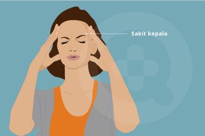 Sakit kepala terbagi menjadi beberapa jenis seperti sakit kepala tegang, sakit kepala cluster, migrain, hingga thunderclap headache.