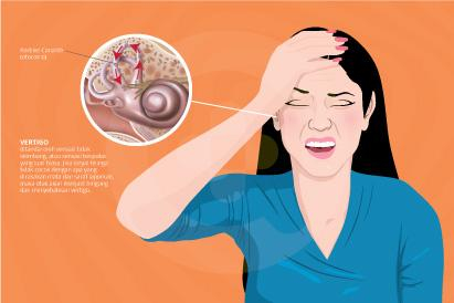 Vertigo ditandai dengan rasa pusing dan sensasi berputar serta dapat disertai kondisi lain seperti mual, mabuk, atau sakit kepala.
