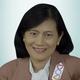 Dra. Destryna Nainggolan Sahari, MA merupakan psikolog di RS Mitra Keluarga Bekasi Timur di Bekasi