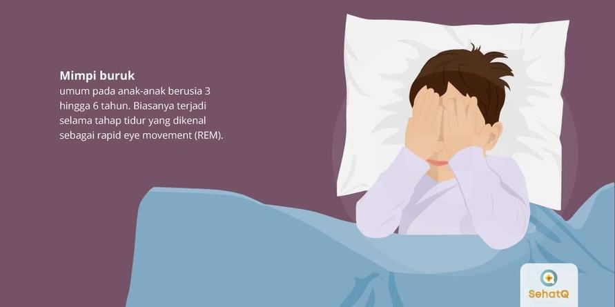 Mimpi buruk dapat berujung pada kelelahan dan rasa kantuk serta kecemasan dan ketakutan sebelum tidur