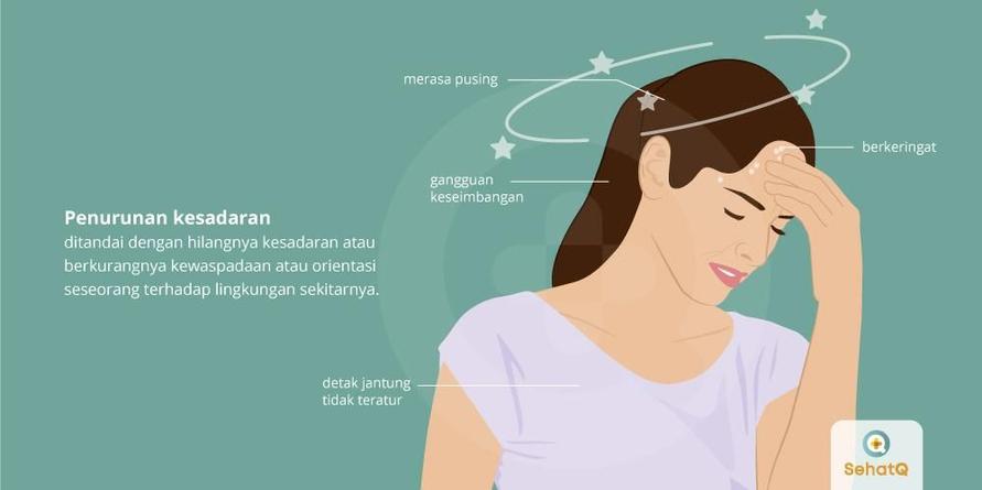 Penurunan kesadaran umumnya disebabkan karena kurangnya suplai oksigen ke otak akibat kelelahan.