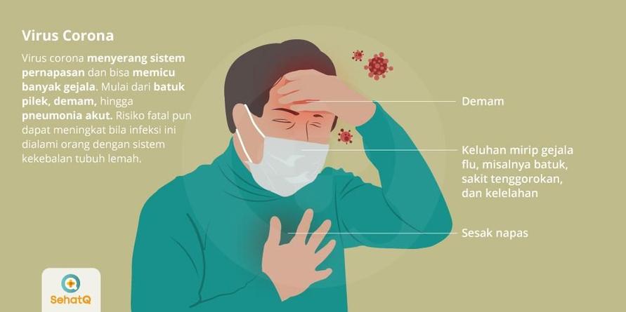 Masalah pernapasan ringan hingga berat bisa terjadi jika Anda terinfeksi virus corona