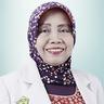 dr. Altin Waluyati, Sp.KJ
