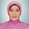 dr. Dinar Rosmala, Sp.THT-KL, M.Kes
