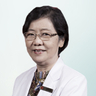 Dr. dr. Johana Titus, Sp.GK(K), MS