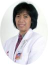dr. Elisabeth Srisubekti, Sp.M