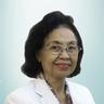 dr. Helena Sunardi, Sp.M