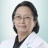 dr. Klasina Maria Poluan, Sp.KJ