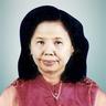dr. Laurentia Konadi, Sp.GK