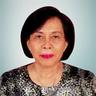dr. Lidwina Sima Sengkey, Sp.KFR(K)