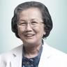 dr. Lumongga Berliana Simangunsong, Sp.M