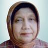 dr. Miswita Sabaludin, Sp.M