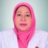 dr. Muflihatunnaimah, Sp.KJ, M.Kes