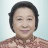 dr. Nurhaida Djamil, Sp.M