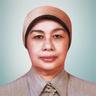 dr. Rahmawani, Sp.M