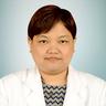 dr. Riani Nilam Sari Putri, Sp.M