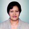 dr. Roswinar, Sp.KJ, M.Kes