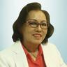 dr. Shinta Dewi Sukandar, Sp.Ak