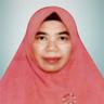 dr. Siti Aminah Tri Susila Estri, Sp.KK, M.Kes