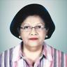 dr. Soesilowati Soerachmad, Sp.PD-KEMD