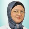 dr. Sumarini Markum, Sp.M