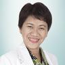 dr. Yenny Siti Yanti Sinambela, Sp.KJ