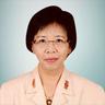 dr. Yuliana Ratna Wati, Sp.KJ