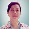 drg. Ning Agustin, Sp.KGA
