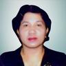 drg. Rolly Ria Restina Tampubolon