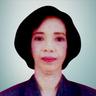 drg. Sandra Angelique Roxane Gultom, Sp.KG