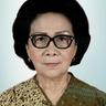Prof. dr. A.M.C Karema Kaparang, Sp.PD